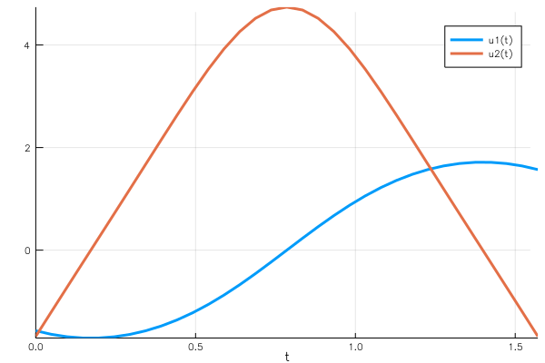 Boundary Value Problems · DifferentialEquations jl
